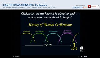 Bruce Lipton Slide Civilization 2012