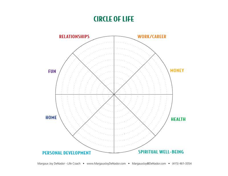 Circle of Life wTitle 091213